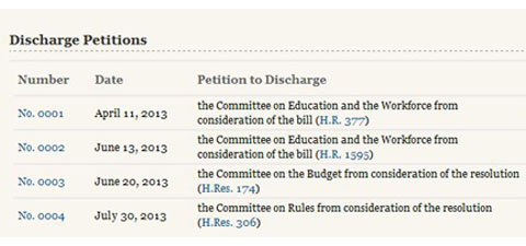 Discharge-Petition-a